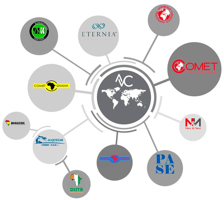 venerable capital sociétés